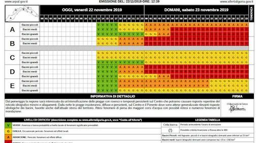 UISP Allerta meteo, annullata programmazione gare di venerdì 22 e sabato 23 novembre