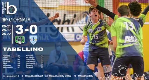 AMIS ADMO VOLLEY - I risultati di Serie B maschile e Serie C femminile