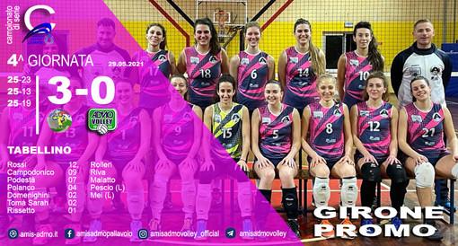 VOLLEY - SERIE C FEMMINILE Admo Volley sconfitta a Finale Ligure.
