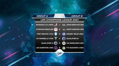 PALLANUOTO Champions League, sorteggiato il girone della Pro Recco