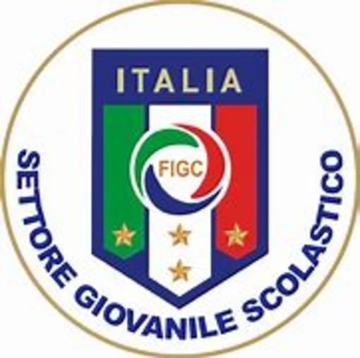 FIGC SGS contro il bullismo