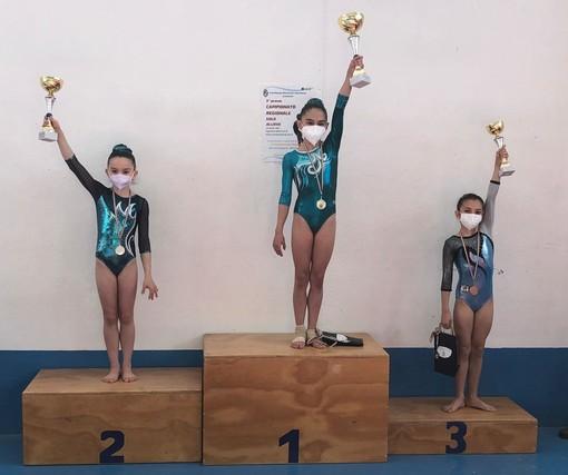 GINNASTICA Artistica femminile: tris Pro Chiavari nel campionato regionale Allieve Gold