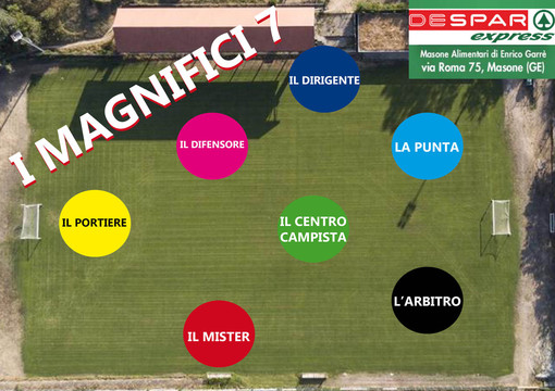 VOTA I MAGNIFICI 7 - La nuova iniziativa di Settimana Sport LA CLASSIFICA PARZIALE