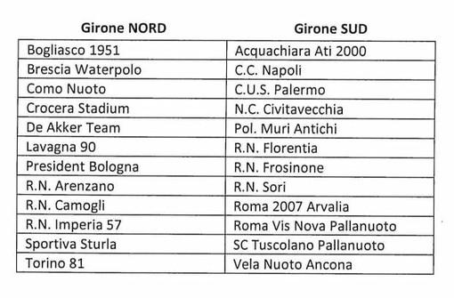 PALLANUOTO/SORI Ecco il Calendario Serie A2 2021-2022