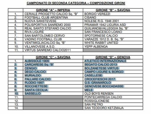 SECONDA CATEGORIA Sono 66 le squadre al via